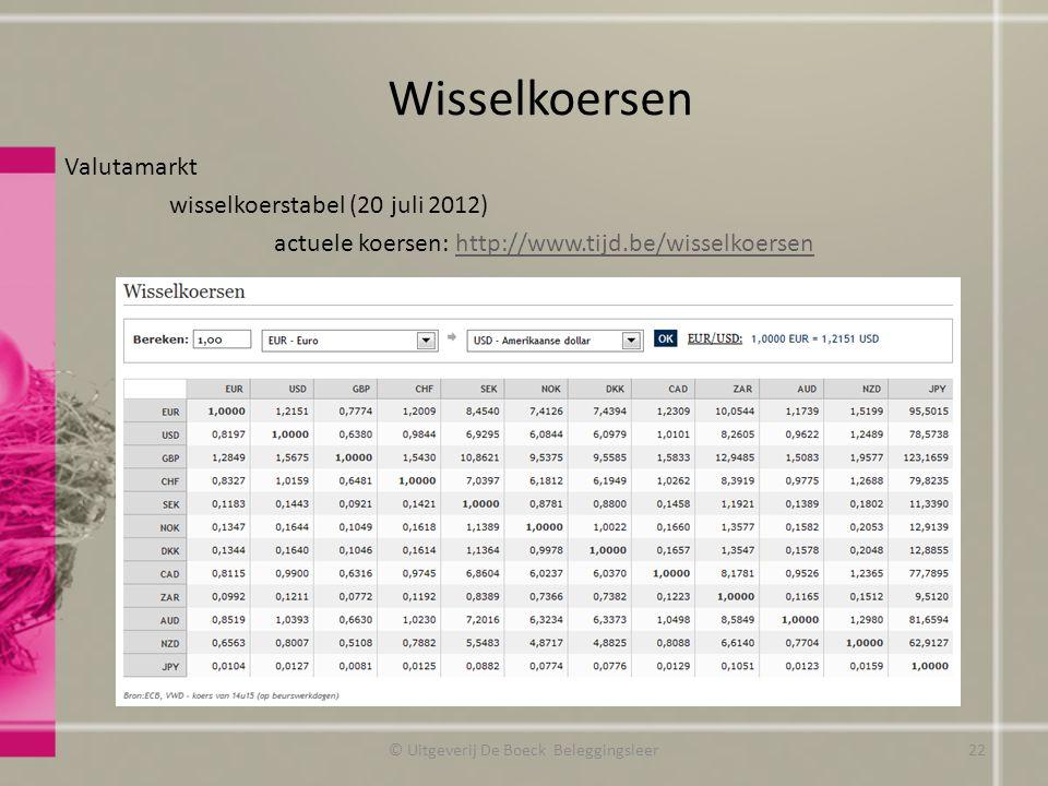 Wisselkoersen Valutamarkt wisselkoerstabel (20 juli 2012) actuele koersen: http://www.tijd.be/wisselkoersenhttp://www.tijd.be/wisselkoersen © Uitgeverij De Boeck Beleggingsleer22