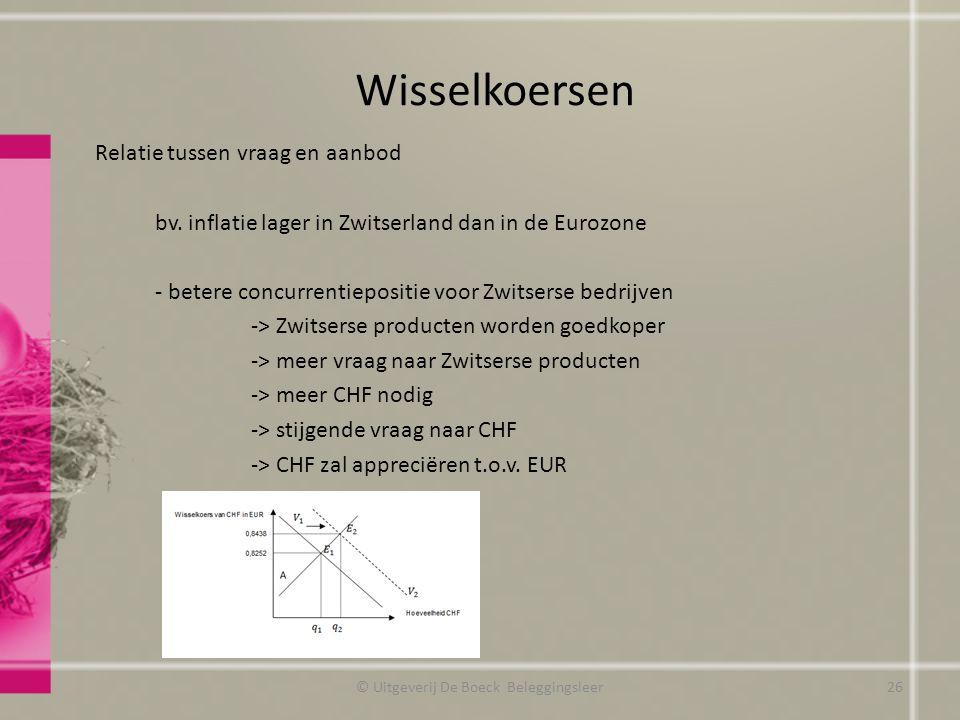 Wisselkoersen Relatie tussen vraag en aanbod bv. inflatie lager in Zwitserland dan in de Eurozone - betere concurrentiepositie voor Zwitserse bedrijve