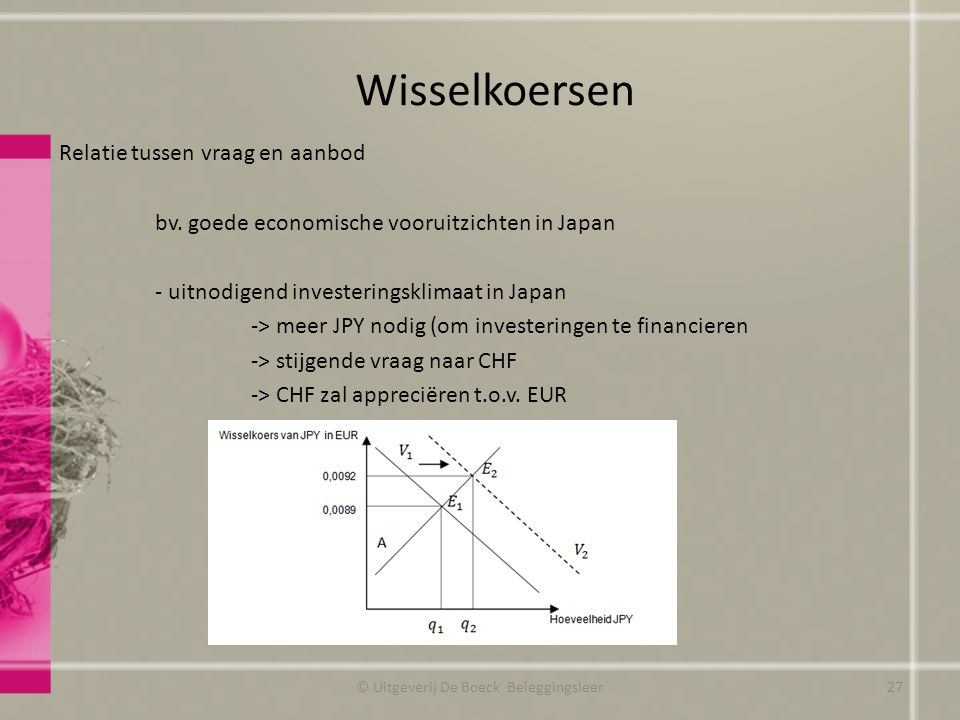 Wisselkoersen Relatie tussen vraag en aanbod bv. goede economische vooruitzichten in Japan - uitnodigend investeringsklimaat in Japan -> meer JPY nodi