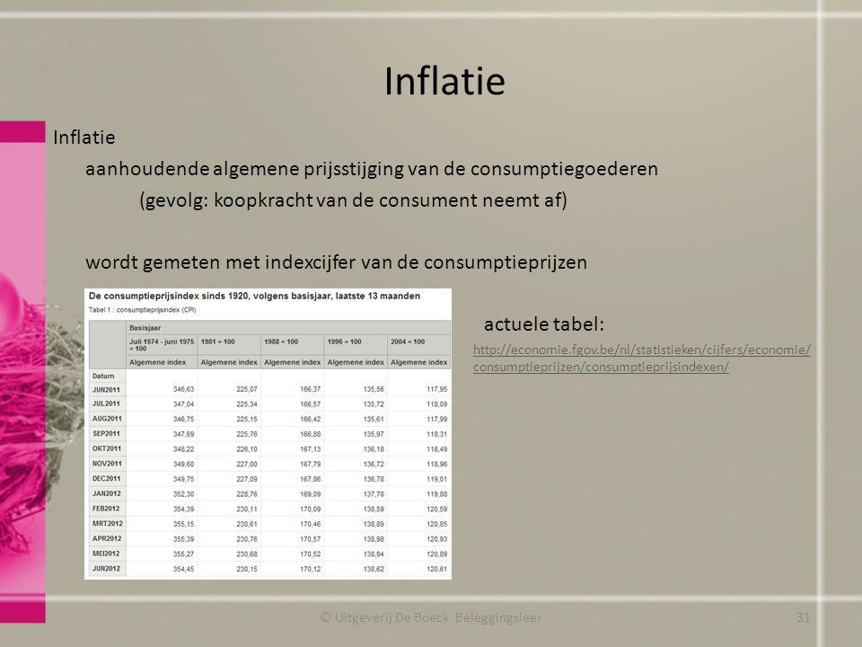Inflatie aanhoudende algemene prijsstijging van de consumptiegoederen (gevolg: koopkracht van de consument neemt af) wordt gemeten met indexcijfer van