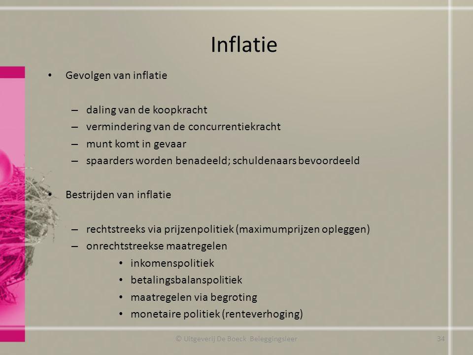 Inflatie Gevolgen van inflatie – daling van de koopkracht – vermindering van de concurrentiekracht – munt komt in gevaar – spaarders worden benadeeld;