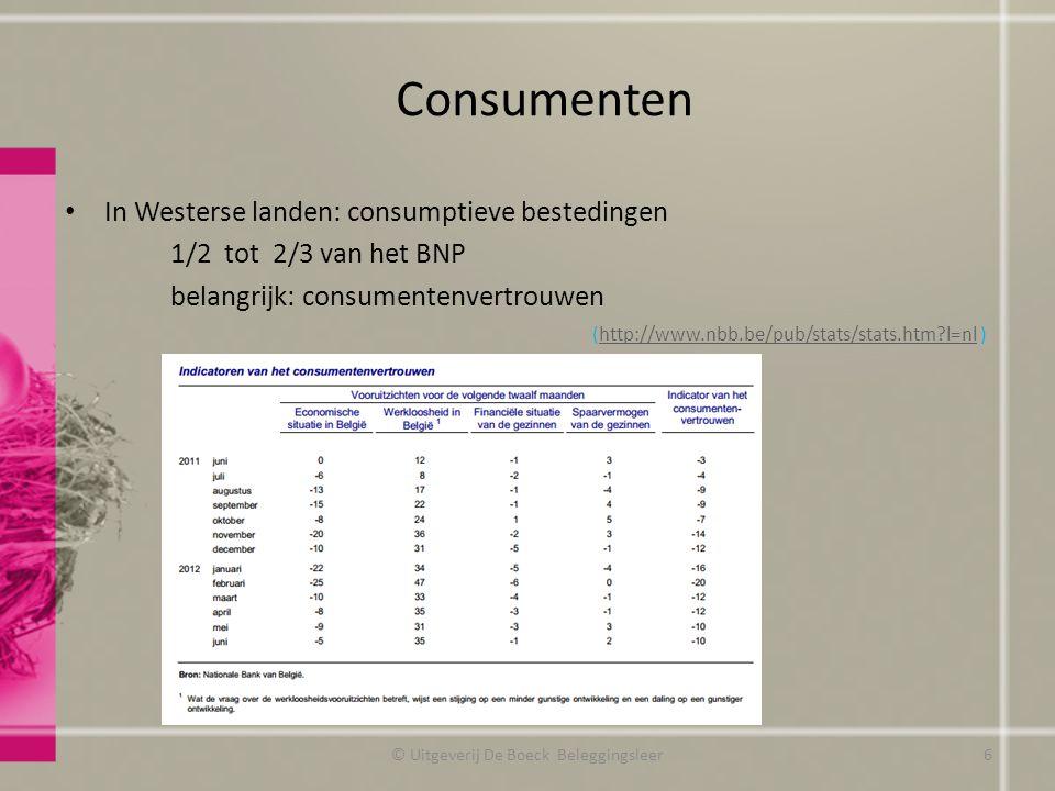 Consumenten © Uitgeverij De Boeck Beleggingsleer6 In Westerse landen: consumptieve bestedingen 1/2 tot 2/3 van het BNP belangrijk: consumentenvertrouwen (http://www.nbb.be/pub/stats/stats.htm?l=nl )http://www.nbb.be/pub/stats/stats.htm?l=nl