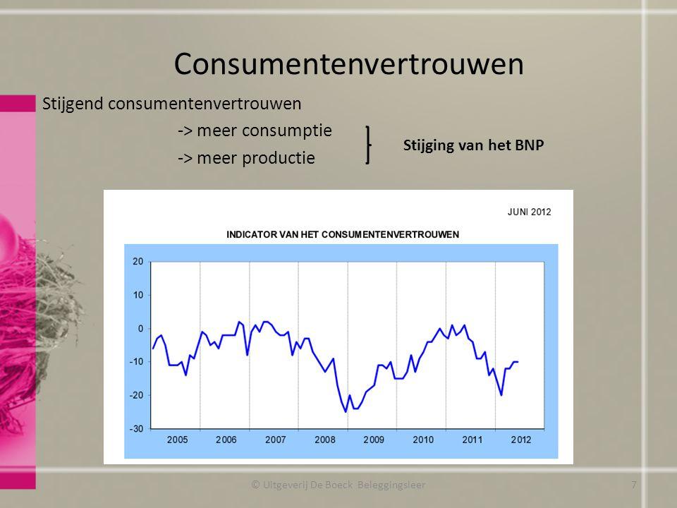 Consumentenvertrouwen © Uitgeverij De Boeck Beleggingsleer7 Stijgend consumentenvertrouwen -> meer consumptie -> meer productie Stijging van het BNP