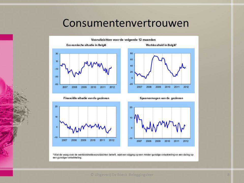 Consumentenvertrouwen © Uitgeverij De Boeck Beleggingsleer8