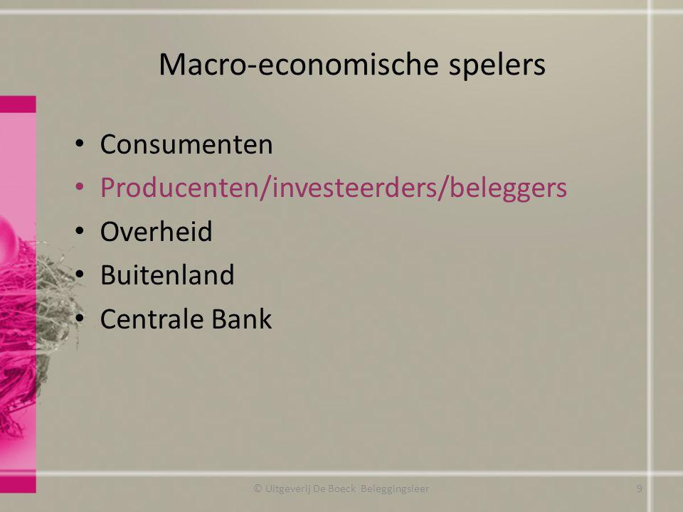 Macro-economische spelers © Uitgeverij De Boeck Beleggingsleer9 Consumenten Producenten/investeerders/beleggers Overheid Buitenland Centrale Bank