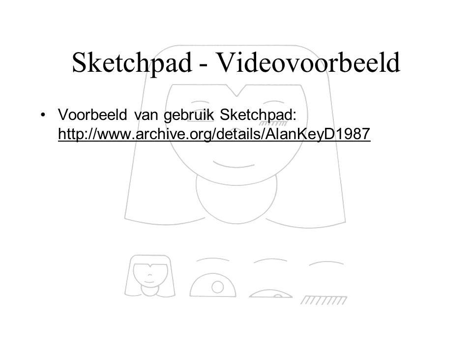 Sketchpad - Videovoorbeeld Voorbeeld van gebruik Sketchpad: http://www.archive.org/details/AlanKeyD1987 http://www.archive.org/details/AlanKeyD1987