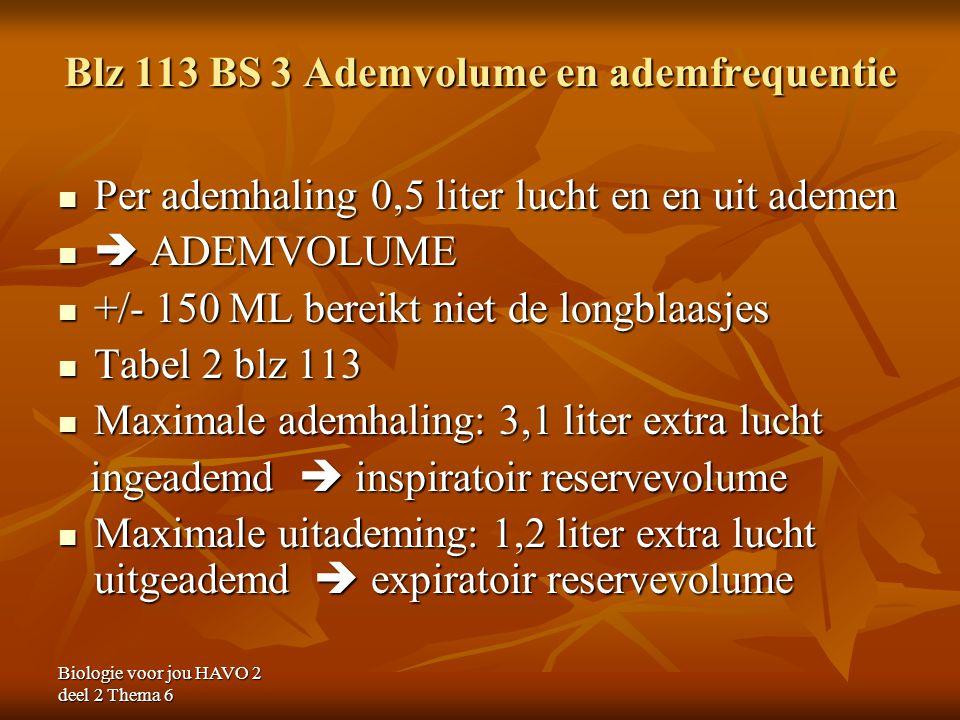 Biologie voor jou HAVO 2 deel 2 Thema 6 Blz 113 BS 3 Ademvolume en ademfrequentie Per ademhaling 0,5 liter lucht en en uit ademen Per ademhaling 0,5 l