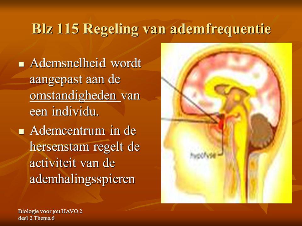 Biologie voor jou HAVO 2 deel 2 Thema 6 Blz 115 Regeling van ademfrequentie Ademsnelheid wordt aangepast aan de omstandigheden van een individu. Adems