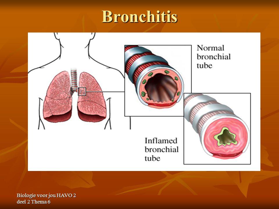 Biologie voor jou HAVO 2 deel 2 Thema 6 Bronchitis