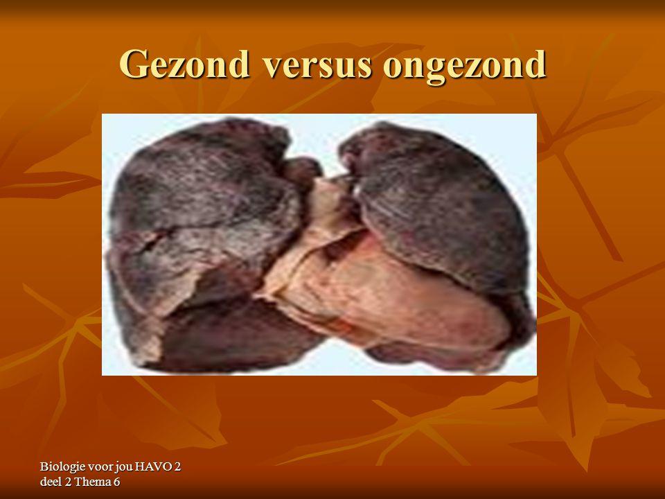 Biologie voor jou HAVO 2 deel 2 Thema 6 Gezond versus ongezond