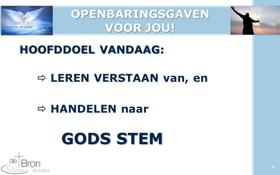 4 HOOFDDOEL VANDAAG:  LEREN VERSTAAN van, en  HANDELEN naar GODS STEM OPENBARINGSGAVEN VOOR JOU.