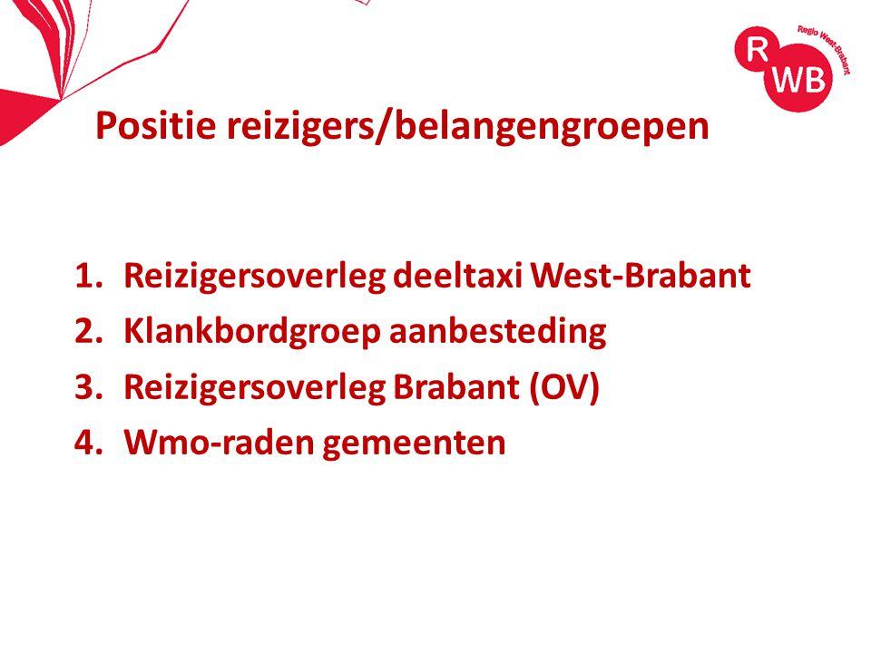 1.Reizigersoverleg deeltaxi West-Brabant 2.Klankbordgroep aanbesteding 3.Reizigersoverleg Brabant (OV) 4.Wmo-raden gemeenten Positie reizigers/belange