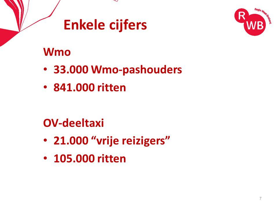"7 Wmo 33.000 Wmo-pashouders 841.000 ritten OV-deeltaxi 21.000 ""vrije reizigers"" 105.000 ritten Enkele cijfers"