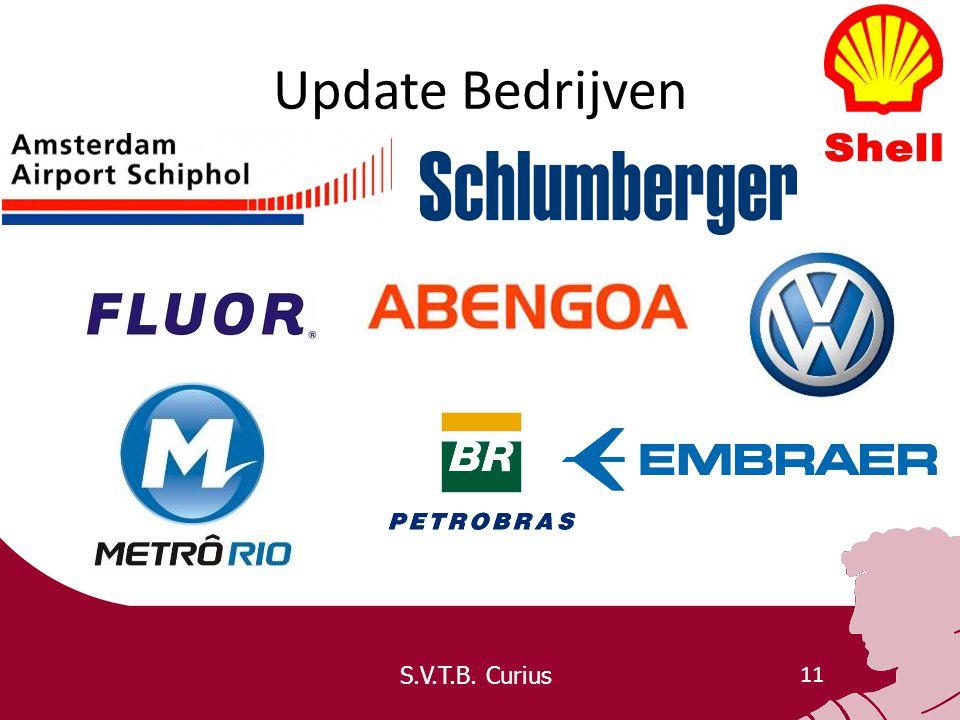 S.V.T.B. Curius 11 Update Bedrijven