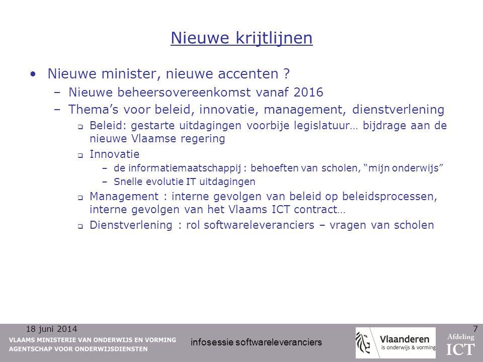 Nieuwe krijtlijnen Nieuwe minister, nieuwe accenten ? –Nieuwe beheersovereenkomst vanaf 2016 –Thema's voor beleid, innovatie, management, dienstverlen