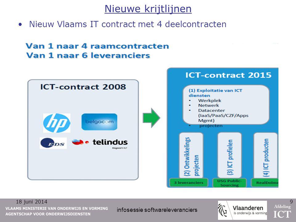 Nieuw Vlaams IT contract met 4 deelcontracten 18 juni 2014 infosessie softwareleveranciers 9 Nieuwe krijtlijnen