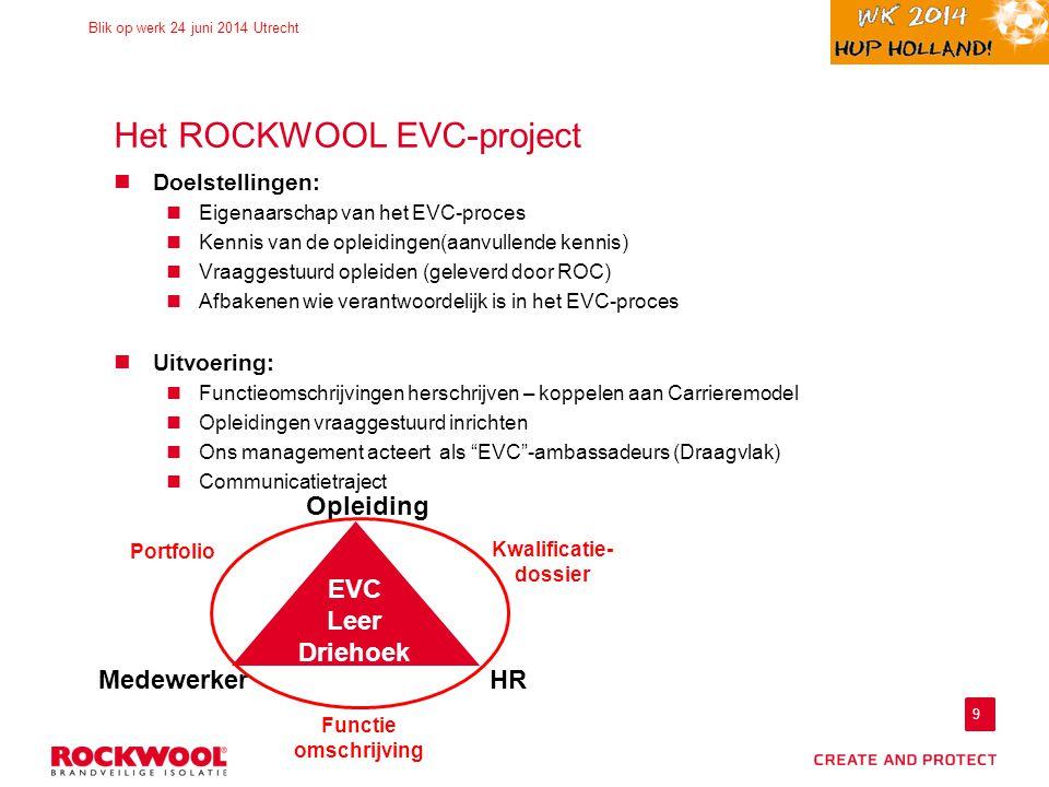 9 Blik op werk 24 juni 2014 Utrecht Het ROCKWOOL EVC-project Doelstellingen: Eigenaarschap van het EVC-proces Kennis van de opleidingen(aanvullende kennis) Vraaggestuurd opleiden (geleverd door ROC) Afbakenen wie verantwoordelijk is in het EVC-proces Uitvoering: Functieomschrijvingen herschrijven – koppelen aan Carrieremodel Opleidingen vraaggestuurd inrichten Ons management acteert als EVC -ambassadeurs (Draagvlak) Communicatietraject EVC Leer Driehoek MedewerkerHR Opleiding Portfolio Functie omschrijving Kwalificatie- dossier