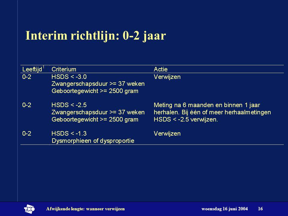 woensdag 16 juni 2004Afwijkende lengte: wanneer verwijzen16 Interim richtlijn: 0-2 jaar