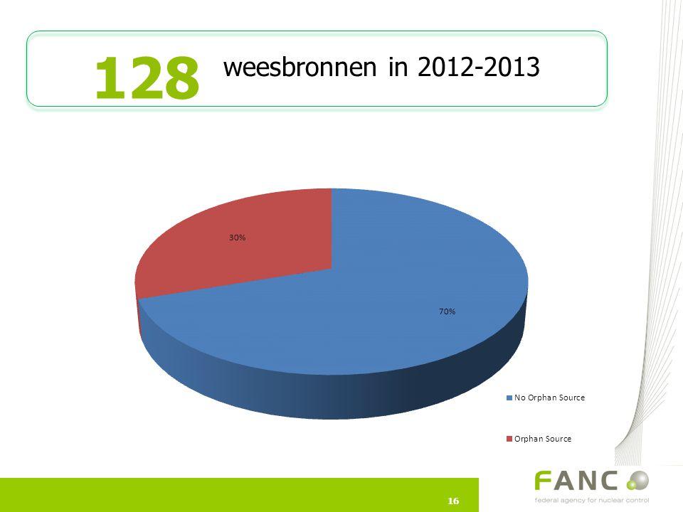 128 weesbronnen in 2012-2013 16