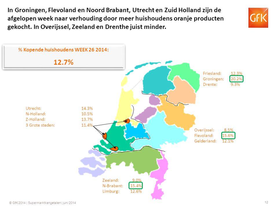12 © GfK 2014 | Supermarktkengetallen | juni 2014 % Kopende huishoudens WEEK 26 2014: 12.7% % Kopende huishoudens WEEK 26 2014: 12.7% Friesland:12.3% Groningen:20.2% Drente:9.3% Overijssel: 8.5% Flevoland:15.6% Gelderland:12.1% Zeeland: 9.0% N-Brabant:15.4% Limburg:12.6% Utrecht:14.3% N-Holland:10.5% Z-Holland: 13.7% 3 Grote steden: 11.4% In Groningen, Flevoland en Noord Brabant, Utrecht en Zuid Holland zijn de afgelopen week naar verhouding door meer huishoudens oranje producten gekocht.