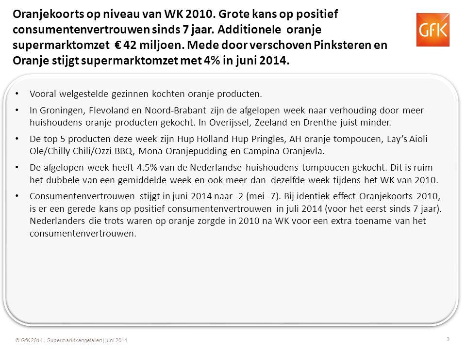 3 © GfK 2014 | Supermarktkengetallen | juni 2014 Oranjekoorts op niveau van WK 2010.