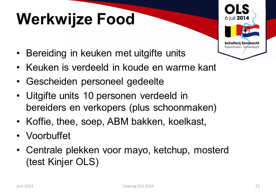 Werkwijze Food Bereiding in keuken met uitgifte units Keuken is verdeeld in koude en warme kant Gescheiden personeel gedeelte Uitgifte units 10 person