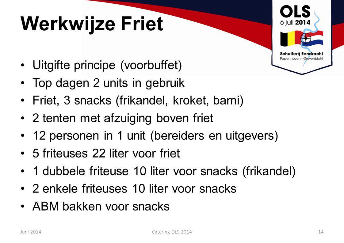 Werkwijze Friet Uitgifte principe (voorbuffet) Top dagen 2 units in gebruik Friet, 3 snacks (frikandel, kroket, bami) 2 tenten met afzuiging boven fri