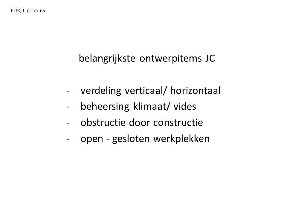 EUR, L-gebouw belangrijkste ontwerpitems JC -verdeling verticaal/ horizontaal -beheersing klimaat/ vides -obstructie door constructie -open - gesloten