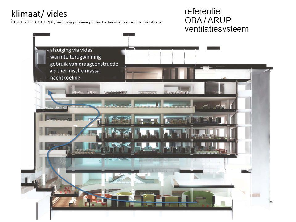 installatie concept ; benutting positieve punten bestaand en kansen nieuwe situatie klimaat/ vides referentie: OBA / ARUP ventilatiesysteem