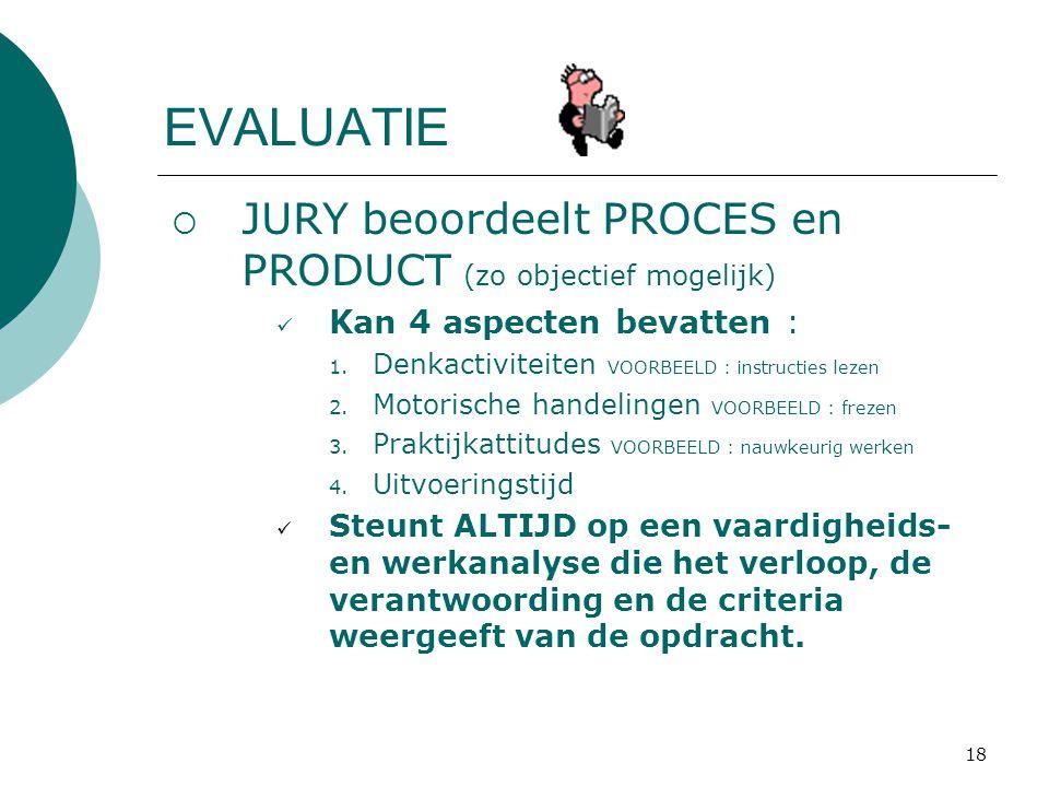 18 EVALUATIE  JURY beoordeelt PROCES en PRODUCT (zo objectief mogelijk) Kan 4 aspecten bevatten : 1.