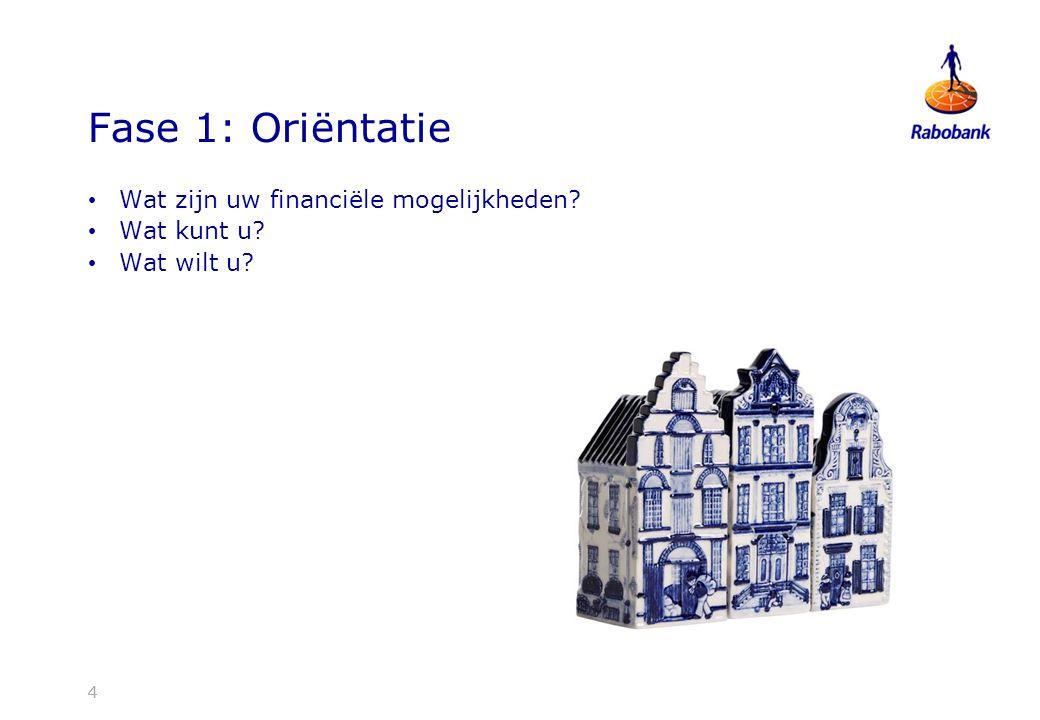 ... Wat zijn uw financiële mogelijkheden? Wat kunt u? Wat wilt u: slideplayer.nl/slide/2310532