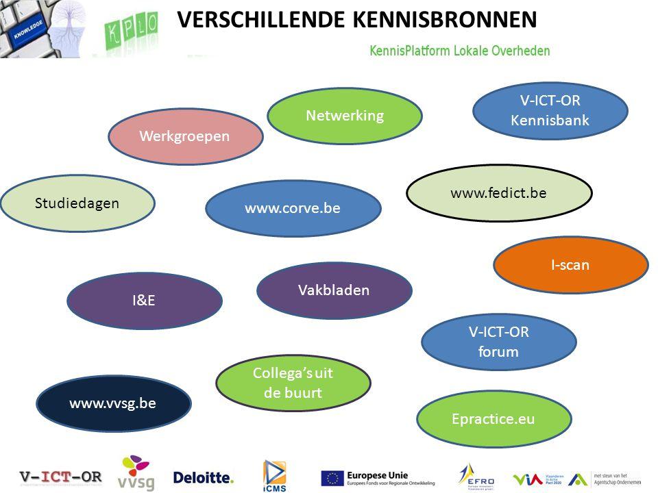 Werkgroepen V-ICT-OR forum www.vvsg.be www.corve.be www.fedict.be Epractice.eu I-scan Studiedagen Collega's uit de buurt Vakbladen V-ICT-OR Kennisbank I&E Netwerking VERSCHILLENDE KENNISBRONNEN