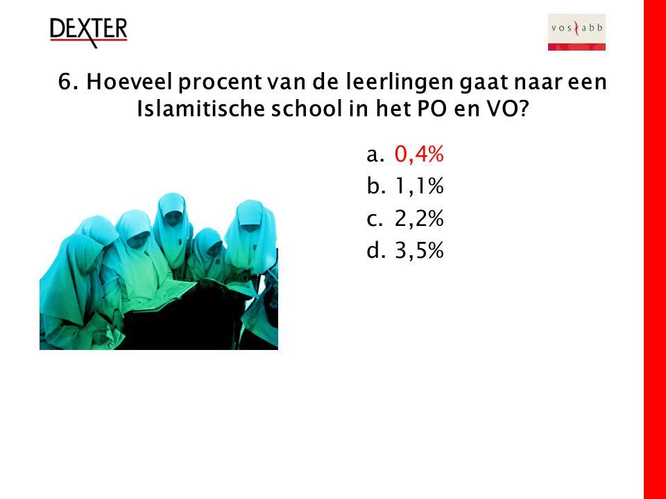 6. Hoeveel procent van de leerlingen gaat naar een Islamitische school in het PO en VO.