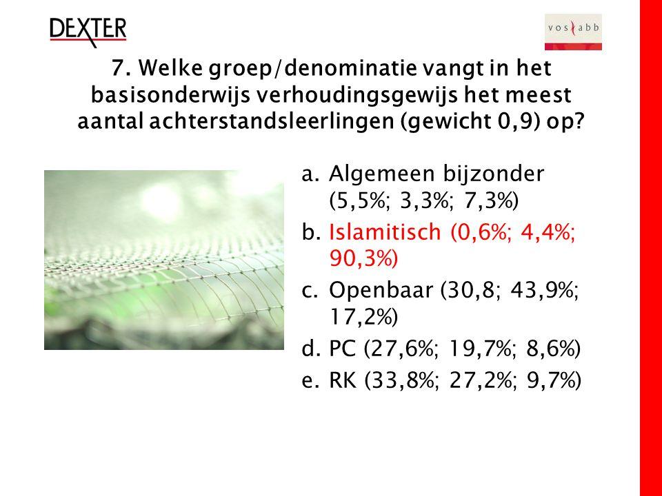 7. Welke groep/denominatie vangt in het basisonderwijs verhoudingsgewijs het meest aantal achterstandsleerlingen (gewicht 0,9) op? a.Algemeen bijzonde