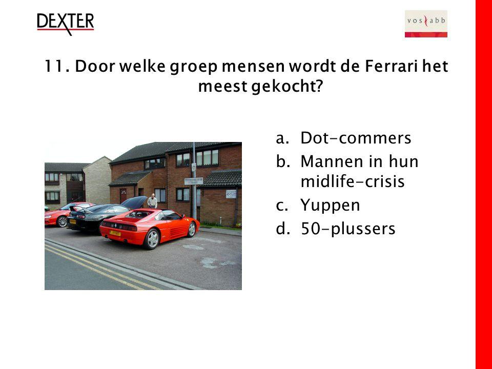 11. Door welke groep mensen wordt de Ferrari het meest gekocht.