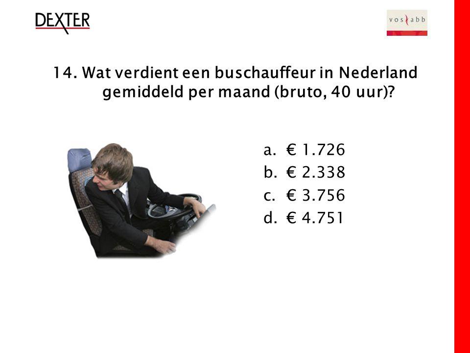 14. Wat verdient een buschauffeur in Nederland gemiddeld per maand (bruto, 40 uur).