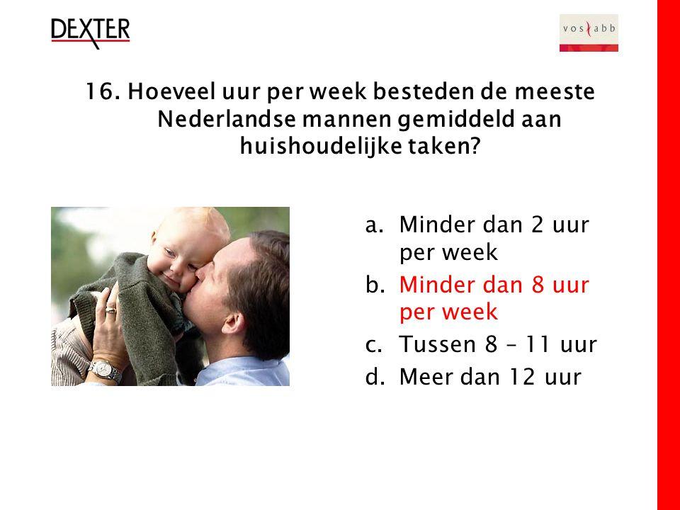 16. Hoeveel uur per week besteden de meeste Nederlandse mannen gemiddeld aan huishoudelijke taken.