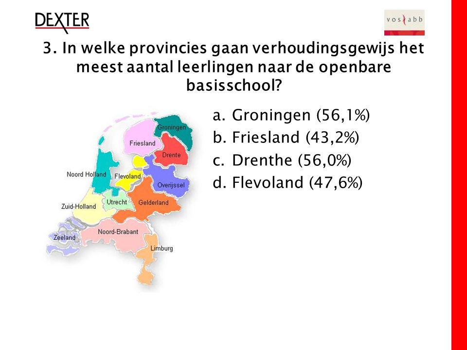 3. In welke provincies gaan verhoudingsgewijs het meest aantal leerlingen naar de openbare basisschool? a.Groningen (56,1%) b.Friesland (43,2%) c.Dren