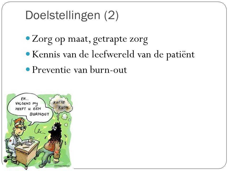 Doelstellingen (2) Zorg op maat, getrapte zorg Kennis van de leefwereld van de patiënt Preventie van burn-out