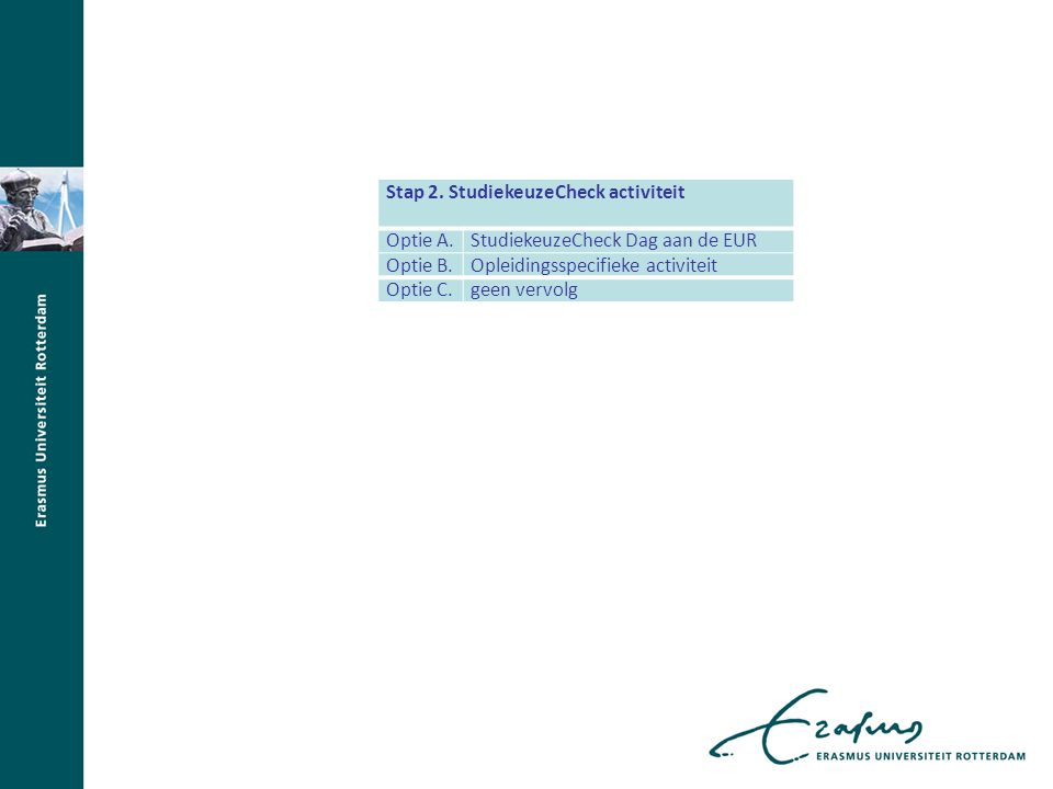 studie(keuze)bijsluiter verplicht studiekeuzeadvies door HO vervroeging aanmeldingsdatum afschaffing (verplichte) loting uitbreiding selectiemogelijkheden collegegelddifferentiatie verhoging BSA ('Nominaal = Normaal') veranderde doorstroomeisen Stap 2.