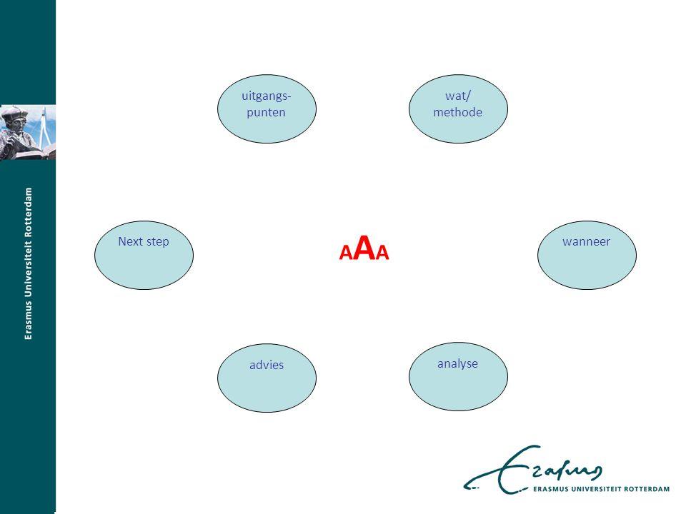 studie(keuze)bijsluiter verplicht studiekeuzeadvies door HO vervroeging aanmeldingsdatum afschaffing (verplichte) loting uitbreiding selectiemogelijkheden collegegelddifferentiatie verhoging BSA ('Nominaal = Normaal') veranderde doorstroomeisen Keuze van opleiding in studiekeuzecheck -Zie overzicht van alle opleidingen van EUR, LEI, TUD -Economie/fiscale economie: Wiskunde cijfer onderdeel toelating -Selectieve opleidingen geen extra activiteit -Bedrijfskunde, Gezondheidswetenschappen, ACW, Geschiedenis dringend verzocht tot deelname