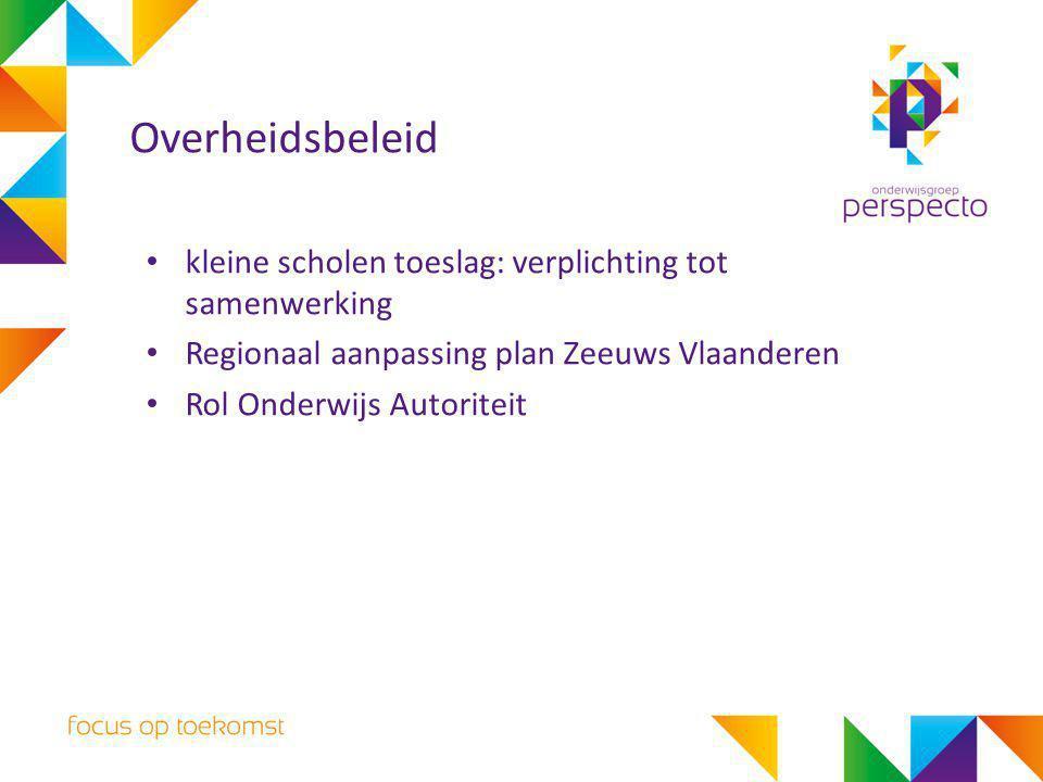Overheidsbeleid kleine scholen toeslag: verplichting tot samenwerking Regionaal aanpassing plan Zeeuws Vlaanderen Rol Onderwijs Autoriteit