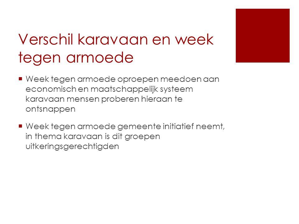 Verschil karavaan en week tegen armoede  Week tegen armoede oproepen meedoen aan economisch en maatschappelijk systeem karavaan mensen proberen hiera