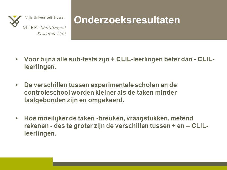 MURE -Multilingual Research Unit Onderzoeksresultaten Voor bijna alle sub-tests zijn + CLIL-leerlingen beter dan - CLIL- leerlingen.