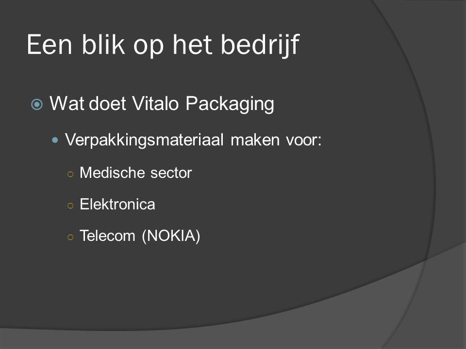 Medische sector Pillendoosje Verpakking voor o.a.: Pacemakerimplantaat Katheters Zuurstof –en bloedpompen …