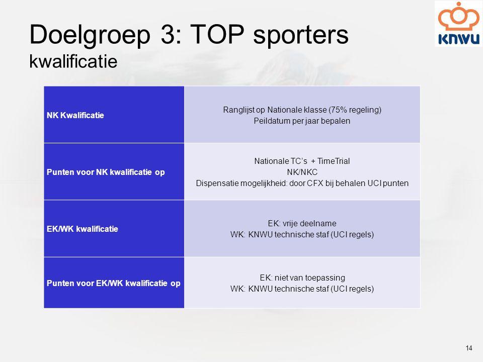 Doelgroep 3: TOP sporters kwalificatie NK Kwalificatie Ranglijst op Nationale klasse (75% regeling) Peildatum per jaar bepalen Punten voor NK kwalific