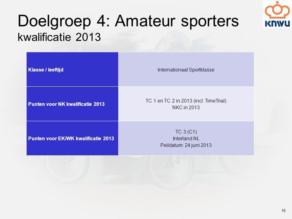 Doelgroep 4: Amateur sporters kwalificatie 2013 Klasse / leeftijdInternationaal Sportklasse Punten voor NK kwalificatie 2013 TC 1 en TC 2 in 2013 (inc