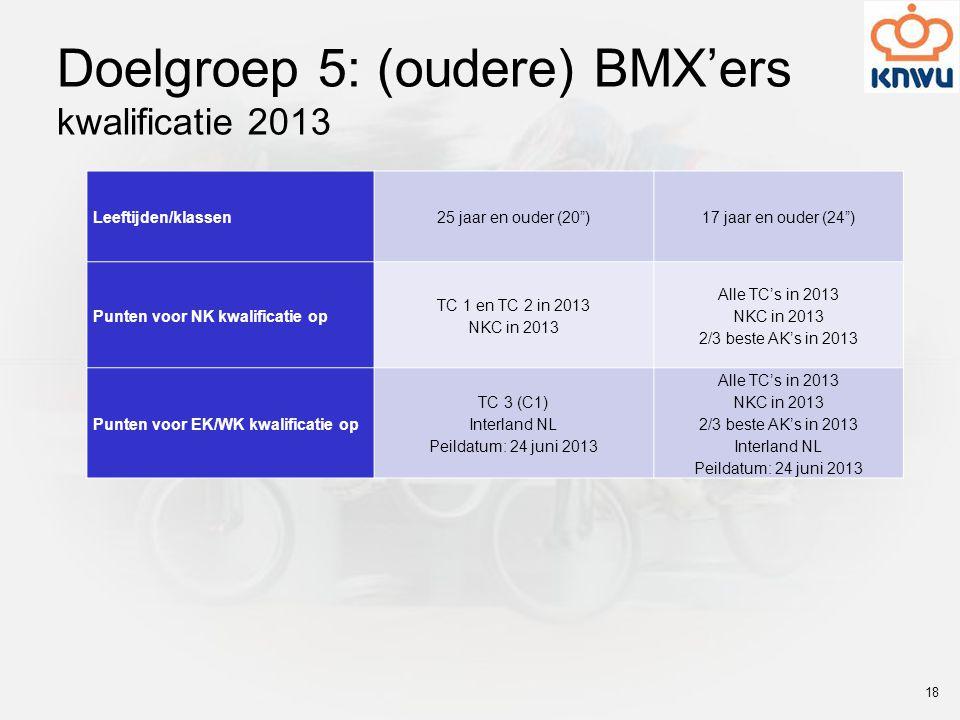 Doelgroep 5: (oudere) BMX'ers kwalificatie 2013 Leeftijden/klassen 25 jaar en ouder (20 )17 jaar en ouder (24 ) Punten voor NK kwalificatie op TC 1 en TC 2 in 2013 NKC in 2013 Alle TC's in 2013 NKC in 2013 2/3 beste AK's in 2013 Punten voor EK/WK kwalificatie op TC 3 (C1) Interland NL Peildatum: 24 juni 2013 Alle TC's in 2013 NKC in 2013 2/3 beste AK's in 2013 Interland NL Peildatum: 24 juni 2013 18