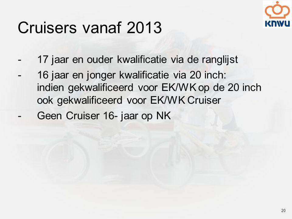 Cruisers vanaf 2013 -17 jaar en ouder kwalificatie via de ranglijst -16 jaar en jonger kwalificatie via 20 inch: indien gekwalificeerd voor EK/WK op d
