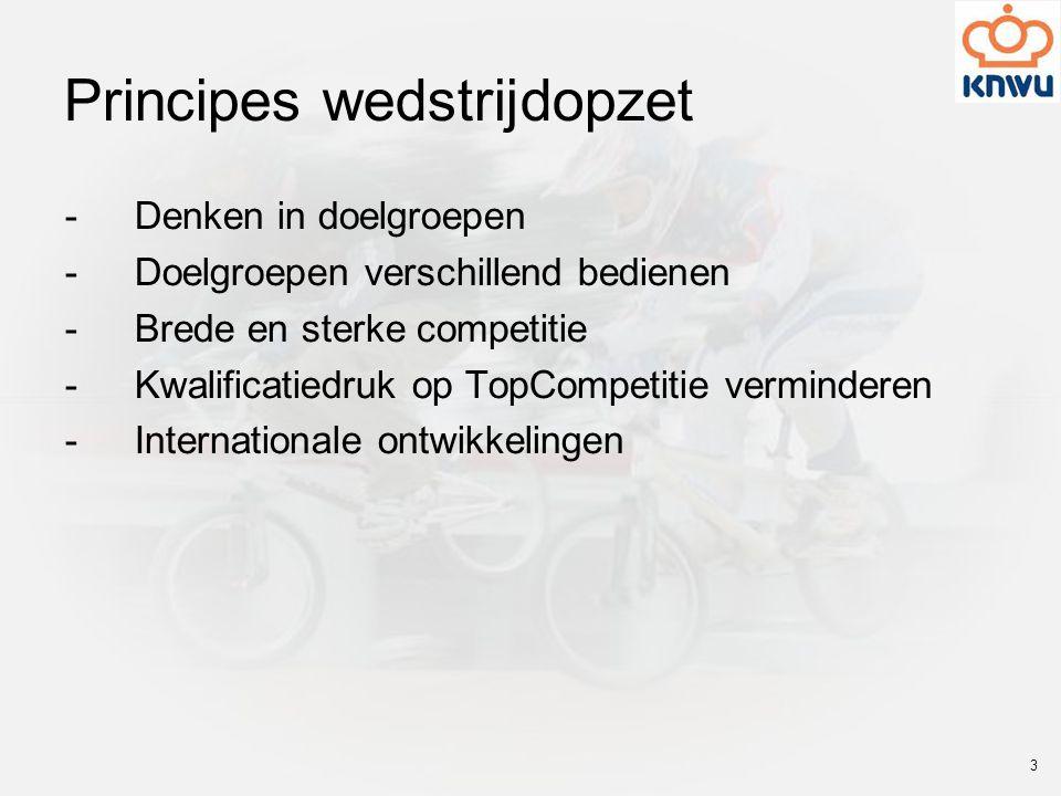 Principes wedstrijdopzet -Denken in doelgroepen -Doelgroepen verschillend bedienen -Brede en sterke competitie -Kwalificatiedruk op TopCompetitie verminderen -Internationale ontwikkelingen 3